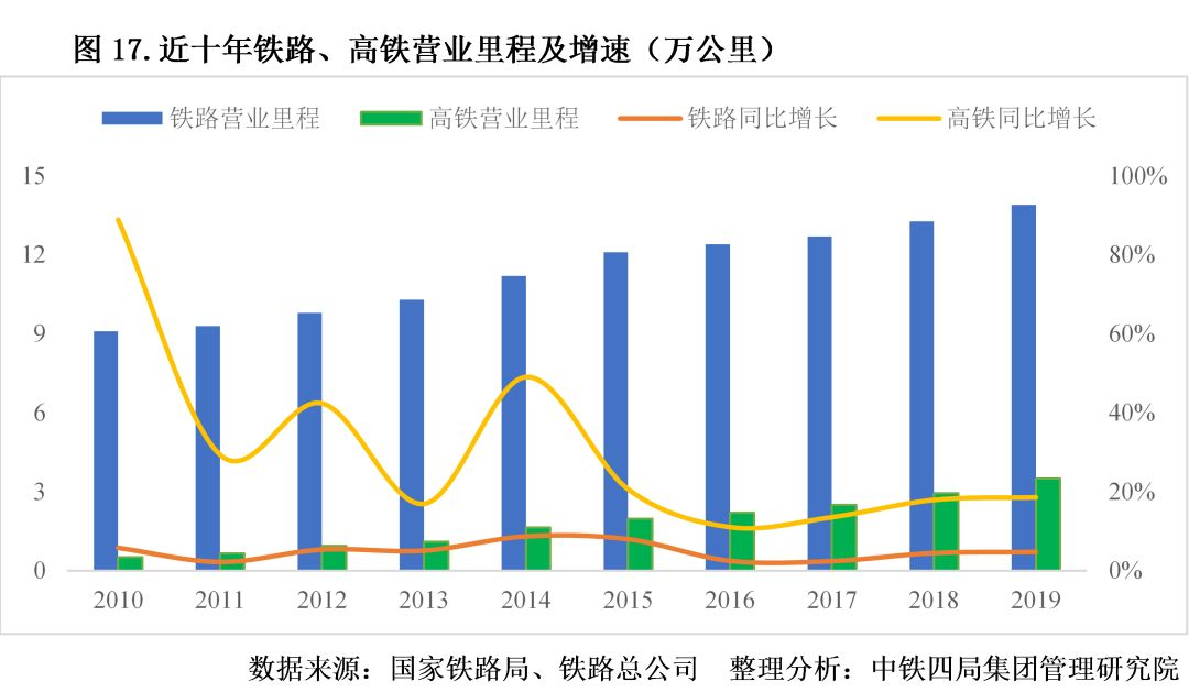 精析!2020年中国bob手机版网页业宏观发展形势和市场表现,一文全掌握!